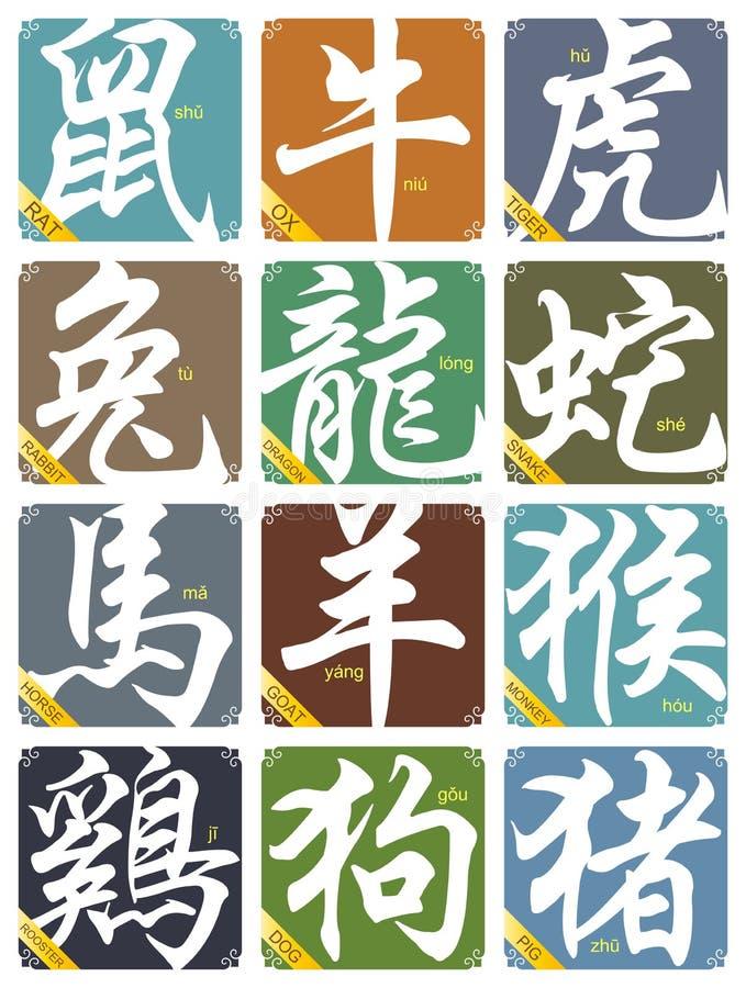 Sinais chineses do zodíaco do vetor 12 ajustados ilustração do vetor