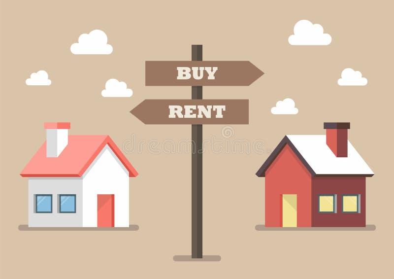 Sinais da compra e do aluguel da propriedade ilustração royalty free