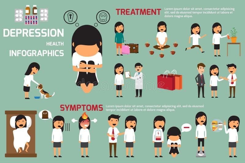 Sinais da depressão e conceito infographic dos sintomas desespero, psyc ilustração royalty free