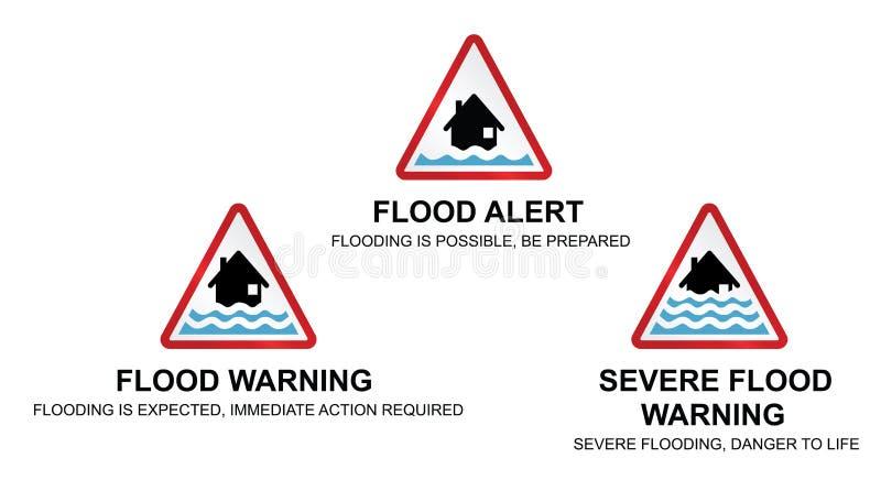 Sinais de aviso da inundação ilustração do vetor