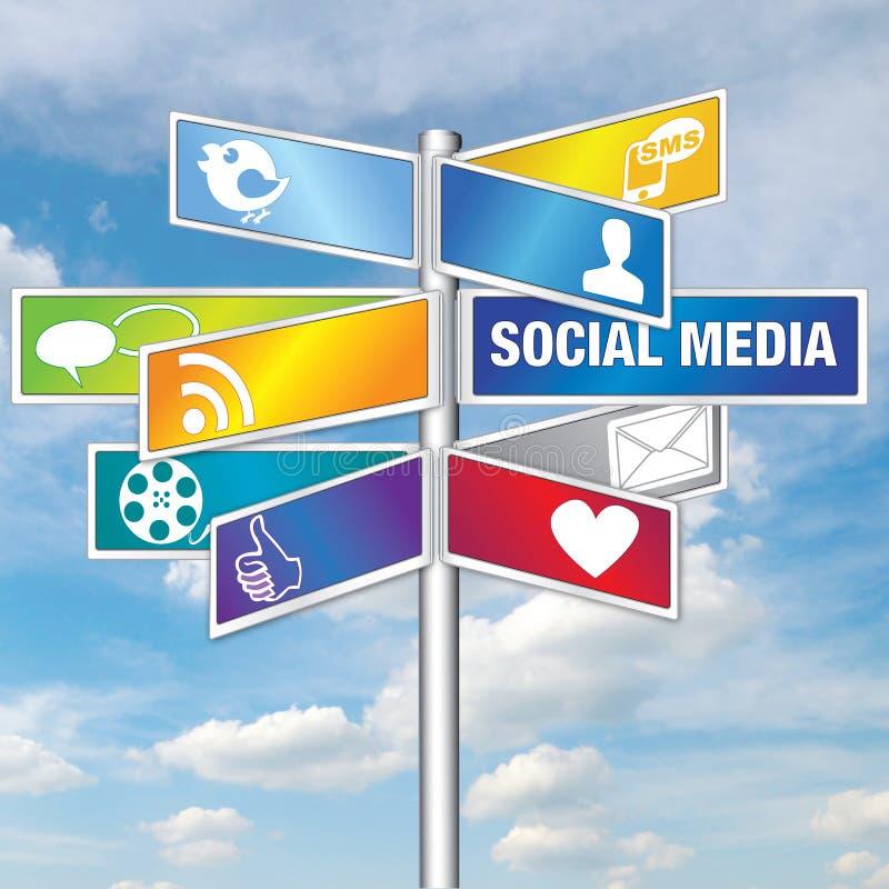 Sinais de céu sociais dos media ilustração royalty free