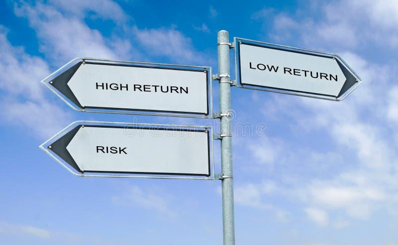 Sinais de estrada com palavras retorno alto, baixo retur, lucro imagem de stock royalty free