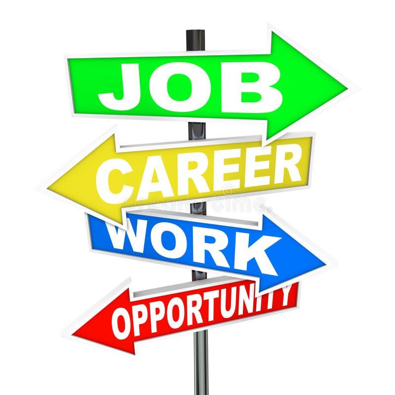 Sinais de estrada de Job Career Work Opportunity Words ilustração royalty free