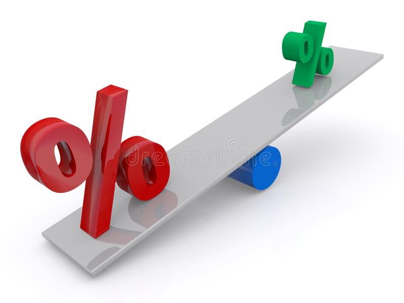 Sinais de porcentagem desequilibrados ilustração stock