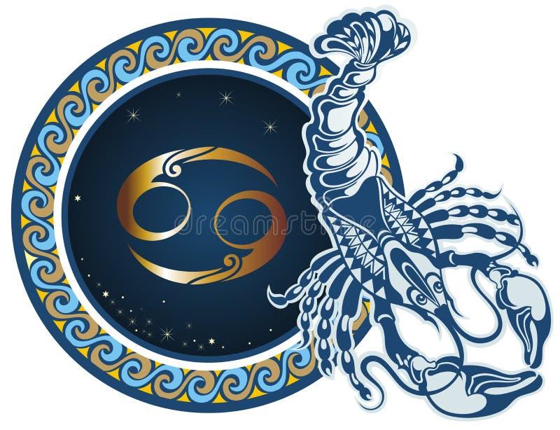 Sinais do zodíaco - cancro ilustração royalty free