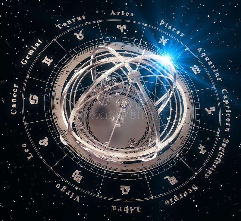 Sinais do zodíaco e esfera Armillary no fundo preto ilustração do vetor