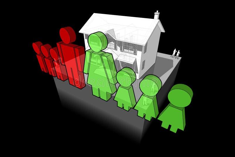 Sinal colonial clássico da casa e da família ilustração do vetor