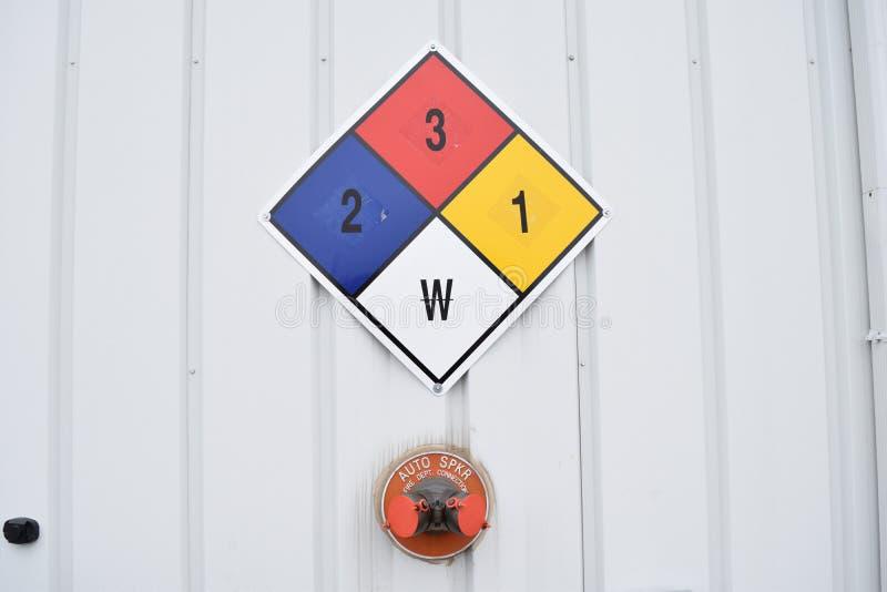 Sinal da classificação dos materiais perigosos de Nmc Hmc8r imagens de stock