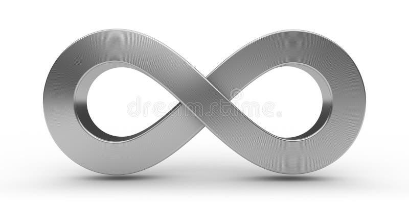 Sinal da infinidade imagem de stock