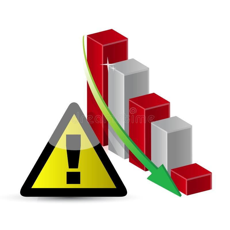 Sinal de aviso com um gráfico de negócio do failing ilustração stock