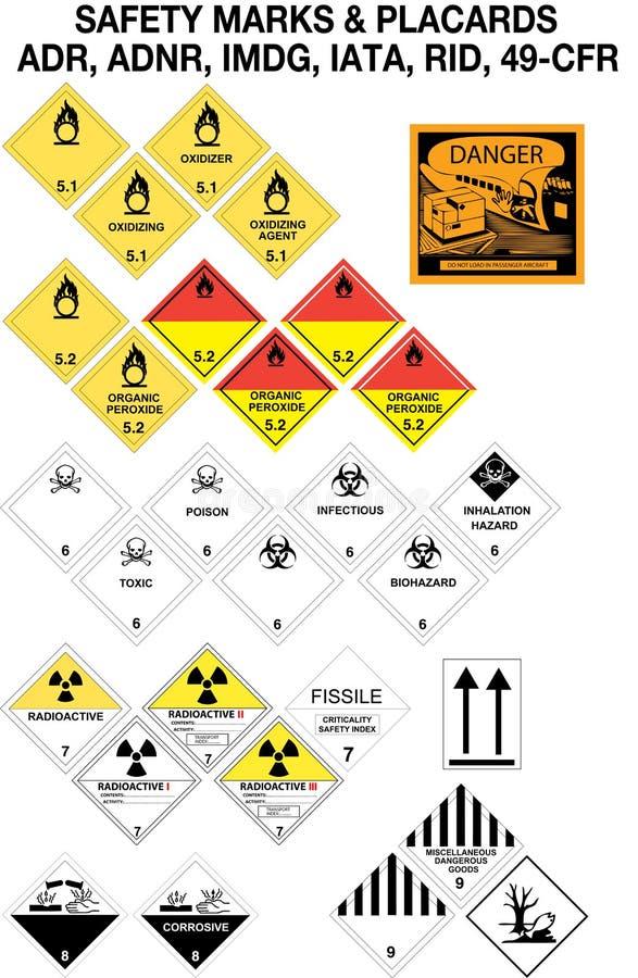 Sinal de aviso da segurança ilustração stock
