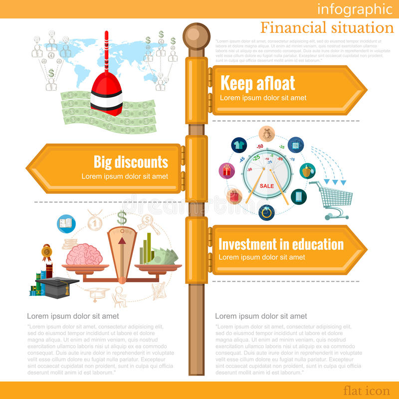 Sinal de estrada infographic com tipos diferentes de situação financeira ilustração do vetor