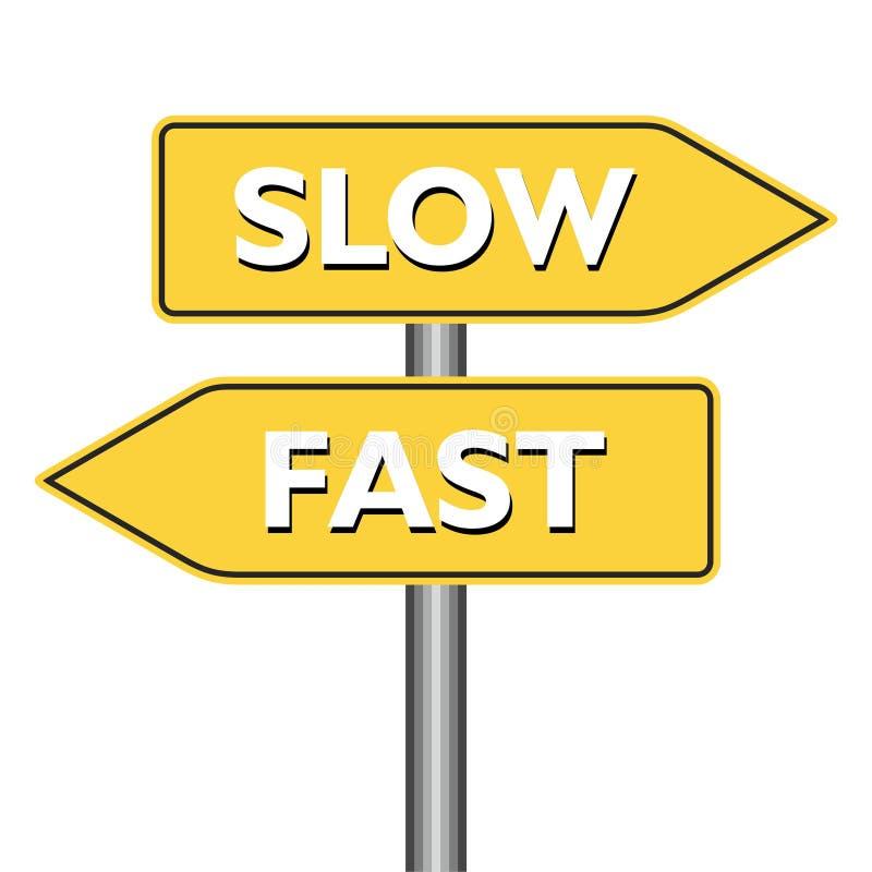Sinal de estrada rápido ou lento ilustração stock