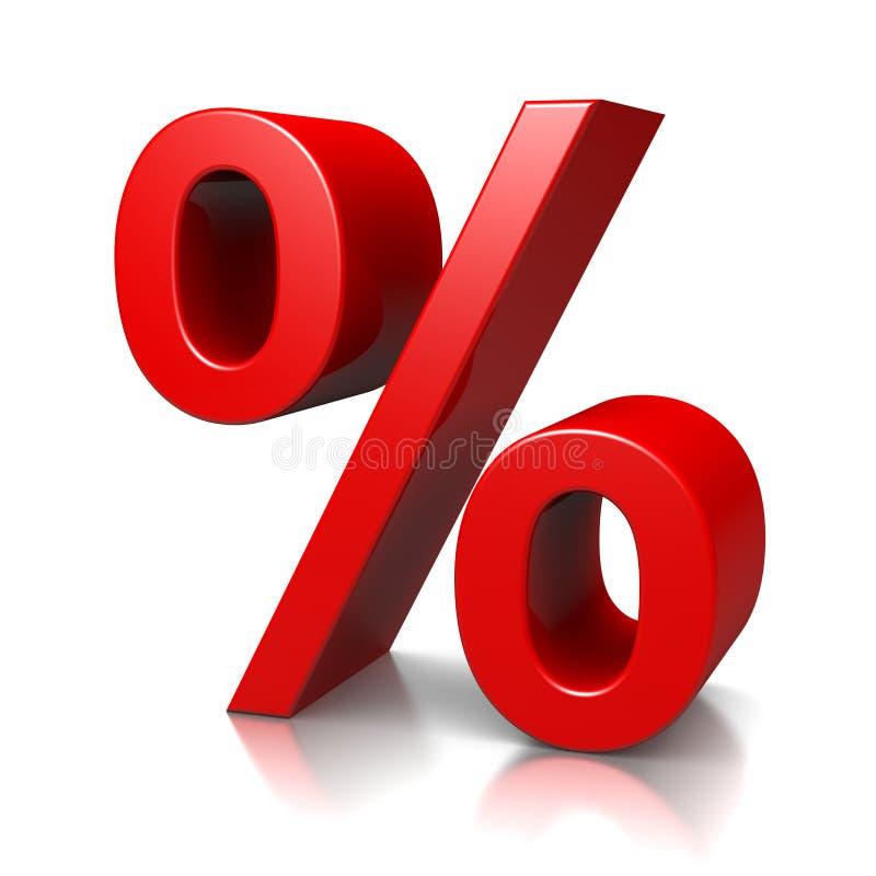 Sinal de por cento ilustração do vetor
