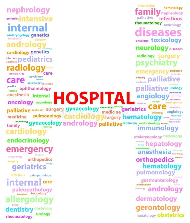 Sinal do hospital com especialidades médicas ilustração stock