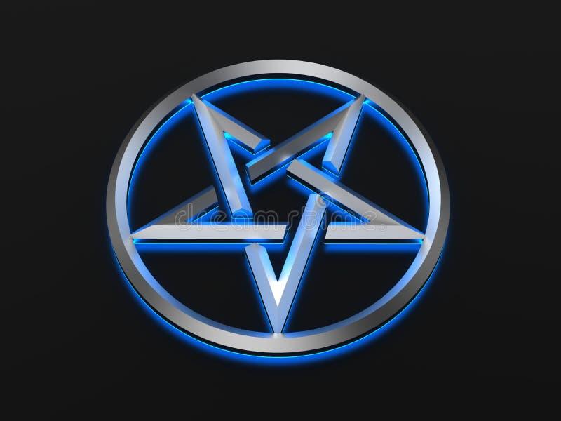 Sinal do Pentagram ilustração stock