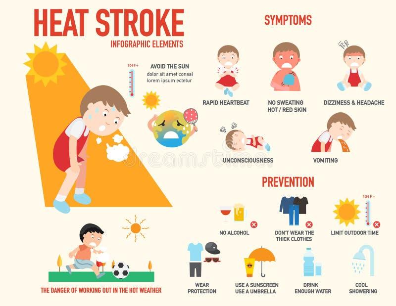 Sinal do risco da insolação e sintoma e prevenção infographic, IL ilustração stock
