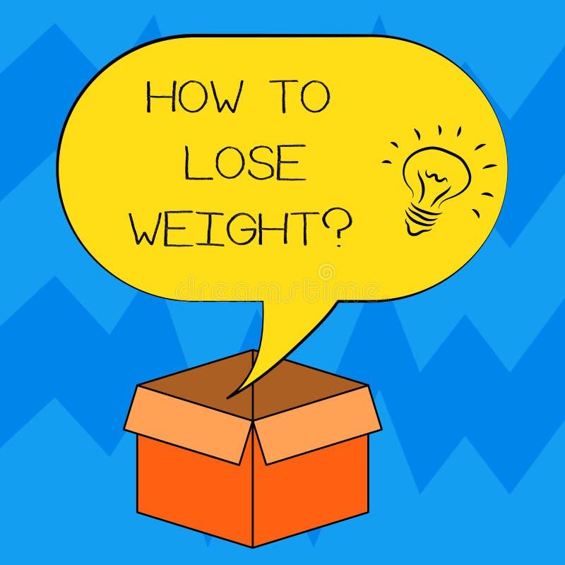 Sinal do texto que mostra como perder Weightquestion Estratégias conceptuais da foto para obter a parada mais apta que é ícone go ilustração stock