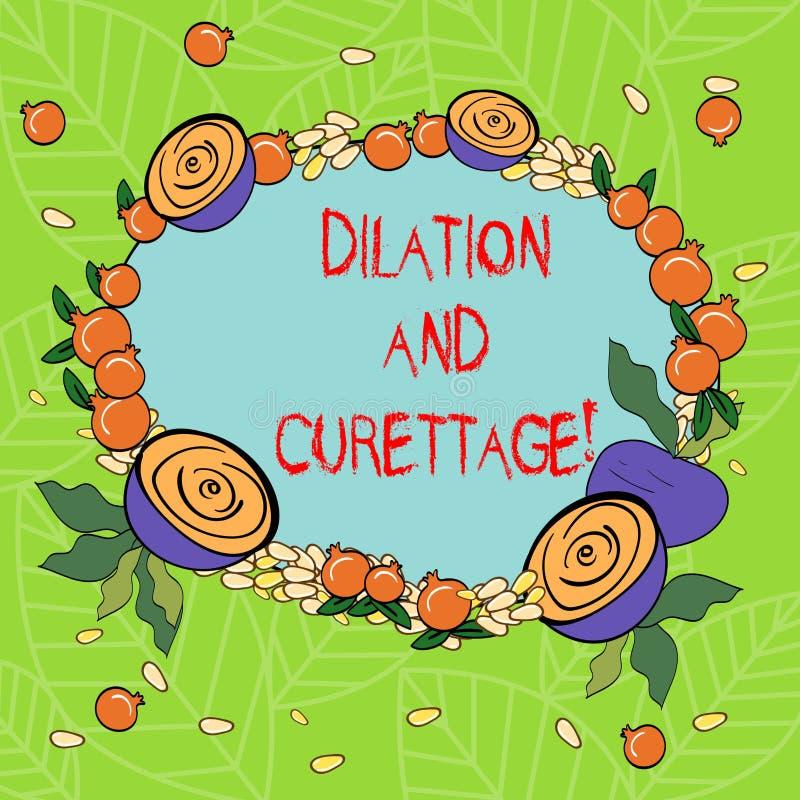 Sinal do texto que mostra a dilatação e a curetagem Procedimento conceptual da foto para remover o tecido do interior de seu úter ilustração stock