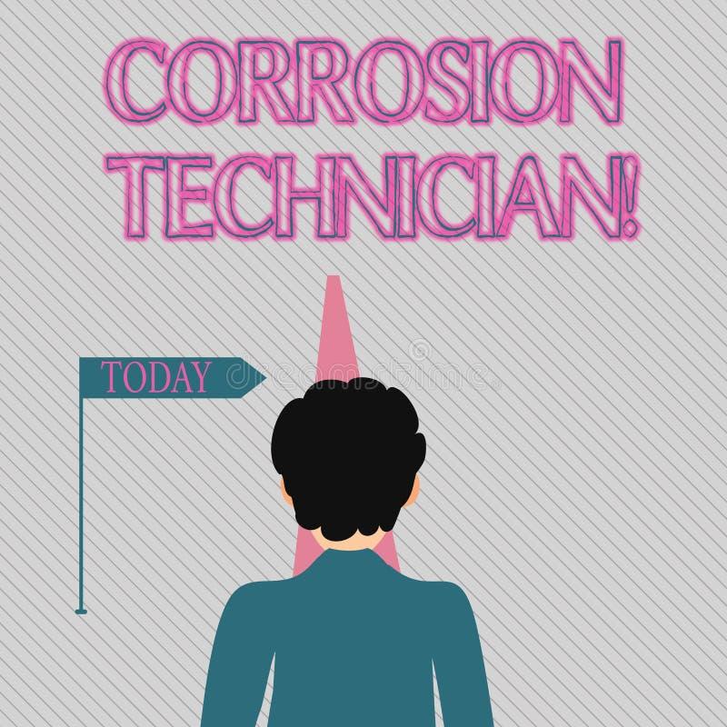 Sinal do texto que mostra o técnico da corrosão Homem dos sistemas de controlo da corrosão conceptual da instalação e da man ilustração do vetor