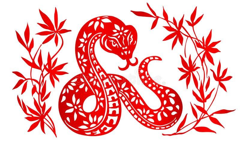 Sinal do zodíaco pelo ano de serpente ilustração stock
