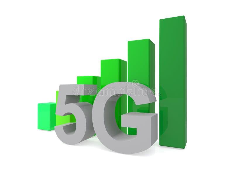 sinal ilustrado 5G imagens de stock