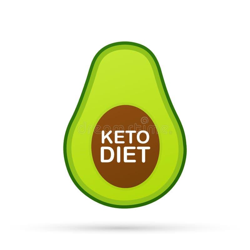 Sinal Ketogenic do logotipo da dieta Dieta do Keto Ilustração do vetor ilustração stock