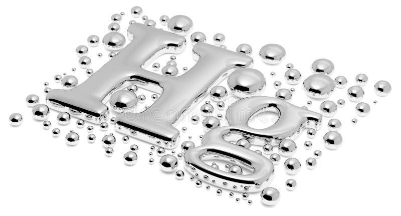 Sinal pequeno do metal do hectograma do mercúrio com close up das gotas ilustração do vetor