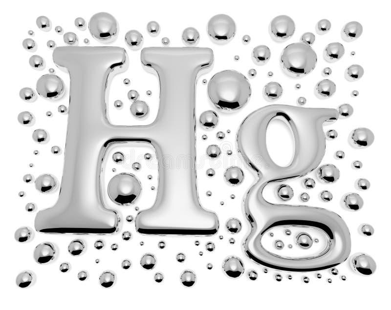 Sinal pequeno do metal do hectograma do mercúrio com gotas ilustração royalty free