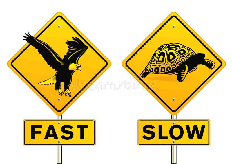 Sinal rápido e lento ilustração royalty free
