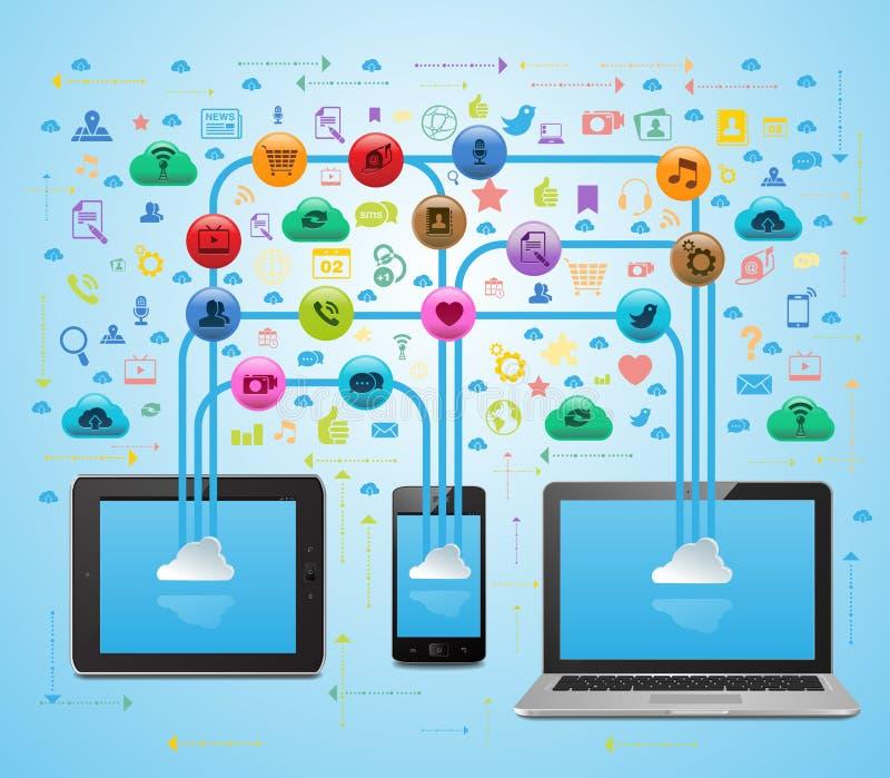 Sincronização social do App dos media da nuvem ilustração stock