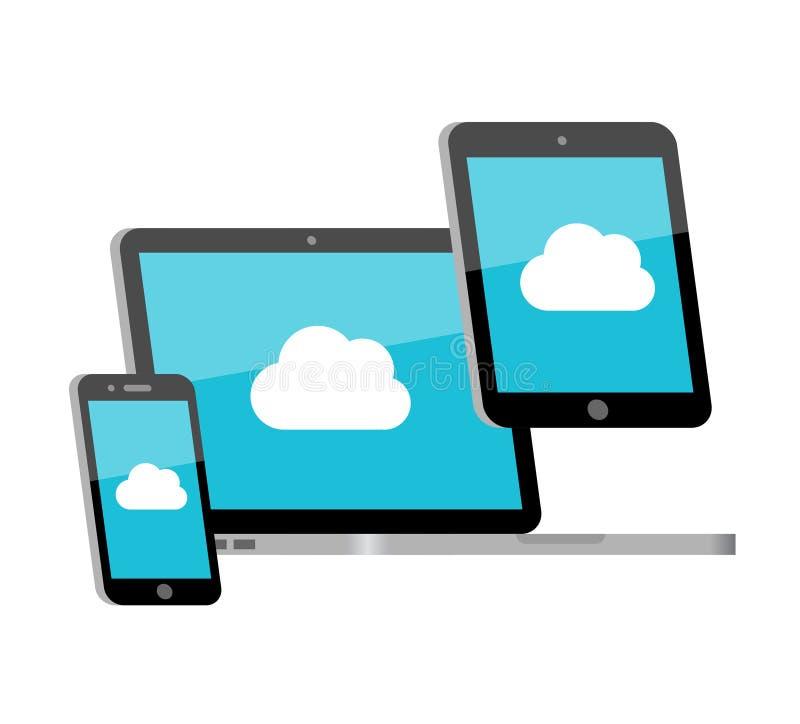 Sincronización de los dispositivos con la nube libre illustration