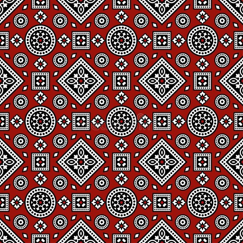 Sindhi Ajrak Pattern. Sindhi Traditional Ajrak Pattern Background vector illustration