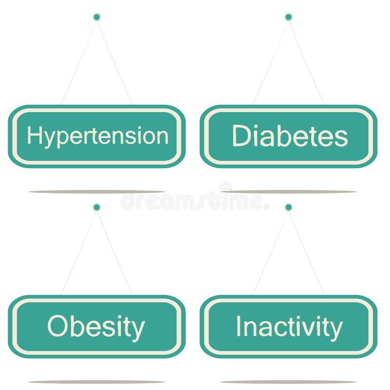 Sindrome metabolica illustrazione di stock