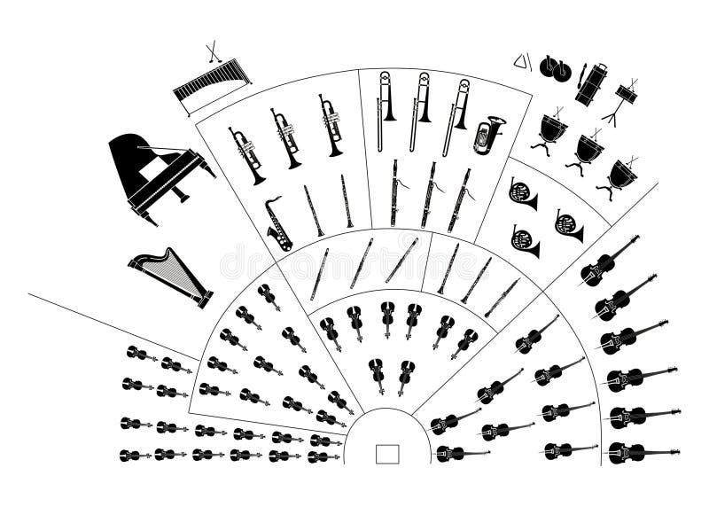 Sinfonieorchester lizenzfreie abbildung