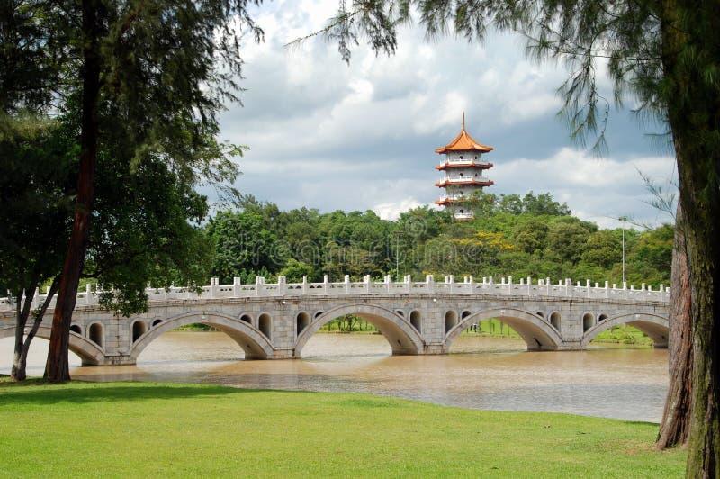Singapour : Passerelle et pagoda chinoises de jardin image libre de droits