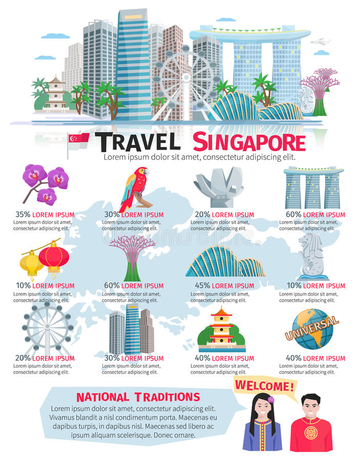 Singapur kultury Infographic mieszkania plakat ilustracja wektor