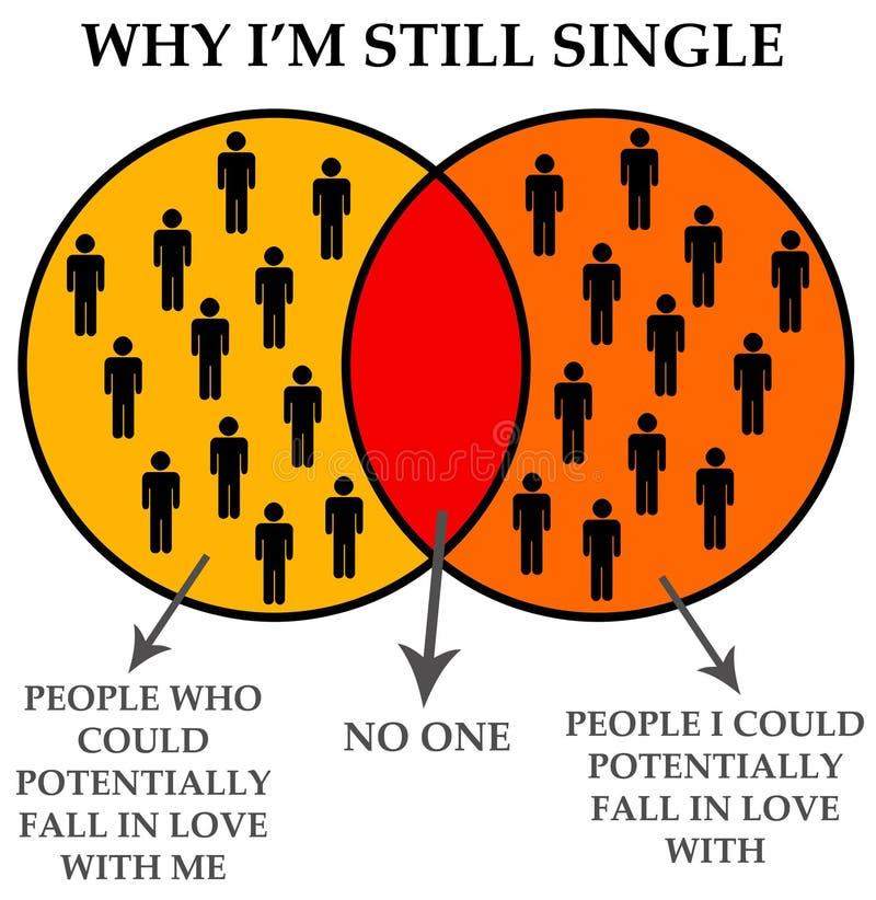 Download Single stock illustration. Illustration of boyfriend - 28967808