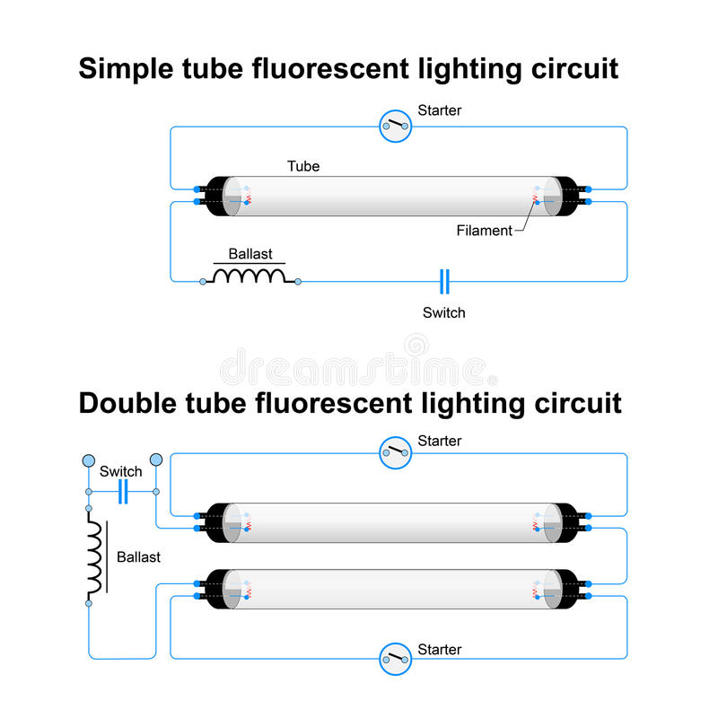 single double tube fluorescent lighting circuit simple vector diagram 79731877 single and double tube fluorescent lighting circuit stock vector fluorescent tube light wiring diagram at soozxer.org