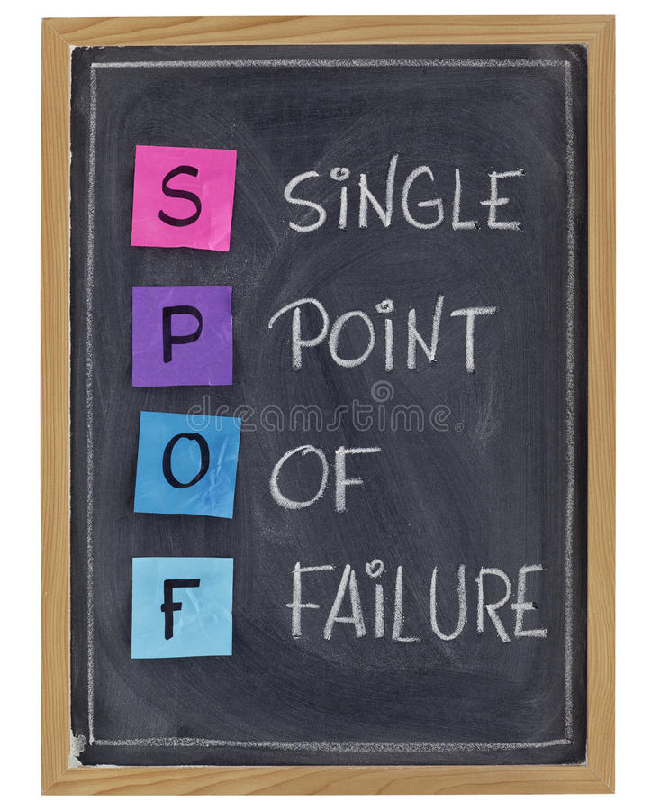 Download Single Point Of Failure Royalty Free Stock Photography - Image: 17960237