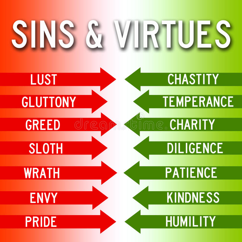 Sins and virtues. Classifying sins and virtues accordingly stock illustration