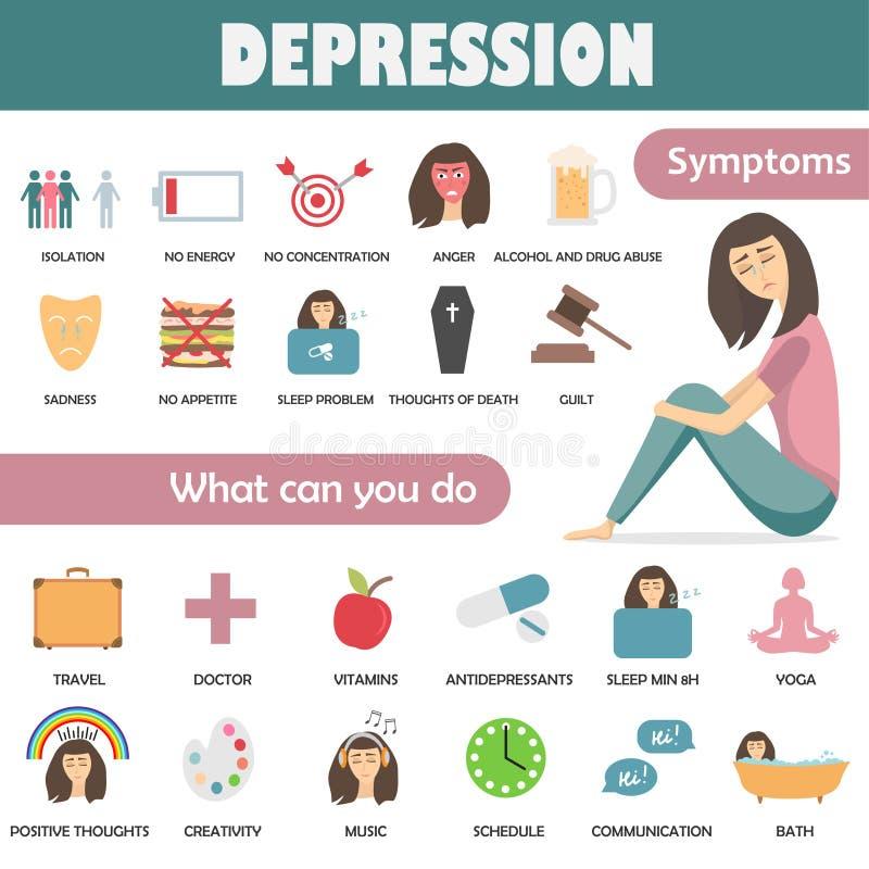 Sintomas da depressão e ícones do tratamento ilustração stock
