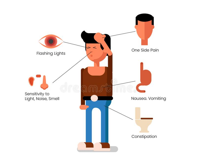 Sintomas da enxaqueca Ilustração lisa da pessoa masculina caucasiano nova que sofre de uma dor de cabeça severa ilustração stock
