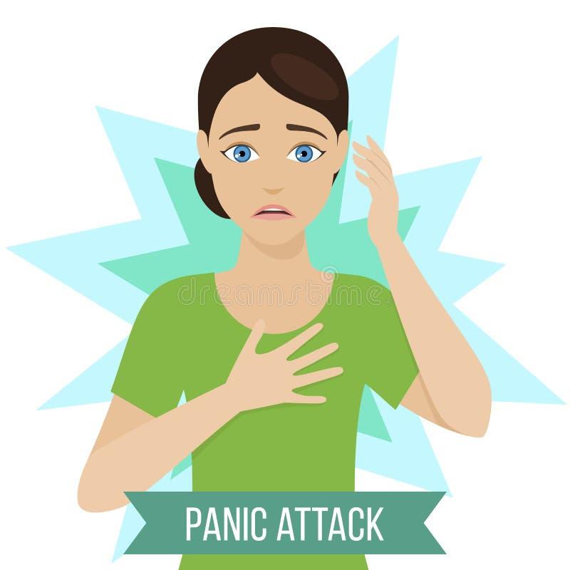 Sintomas do ataque de pânico ilustração stock