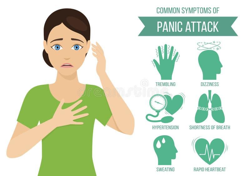 Sintomas do ataque de pânico ilustração do vetor