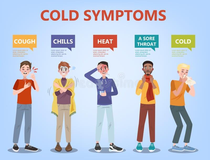 Sintomas frios e da gripe infographic Febre e tosse ilustração royalty free