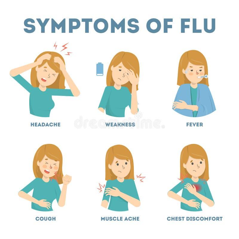 Sintomi di influenza e freddi infographic Febbre e tosse illustrazione di stock