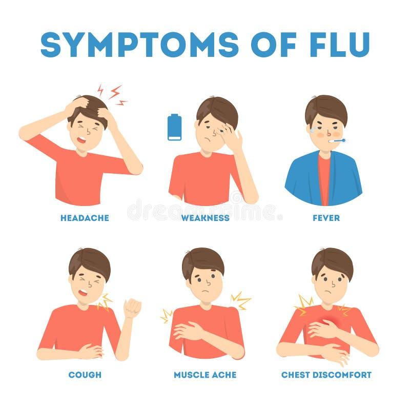 Sintomi di influenza e freddi infographic Febbre e tosse illustrazione vettoriale
