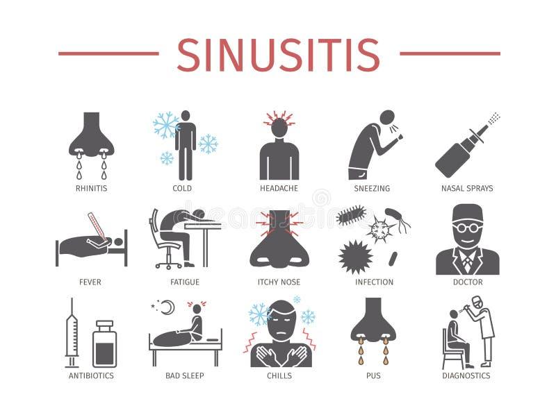 sinusitis Symptomen, Behandeling Geplaatste pictogrammen vector illustratie