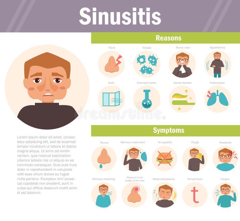 sinusitis wektor kreskówka ilustracja wektor